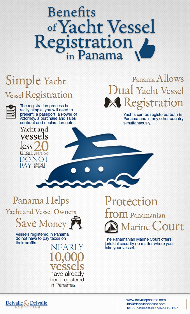 Yacht and Vessel Registration in Panama