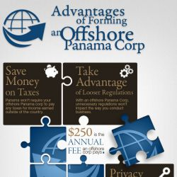 Advantages-of-Forming-an-Offshore-Panama-Corp-infographic
